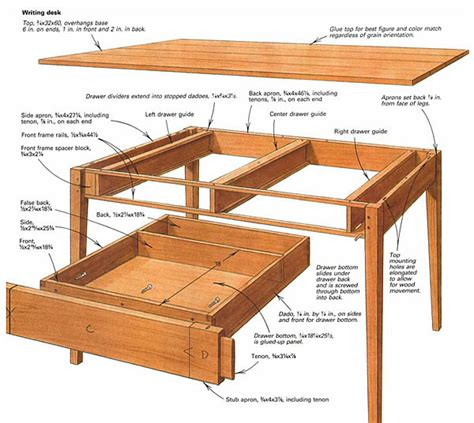 Making-A-Desk-With-Drawers-Plans