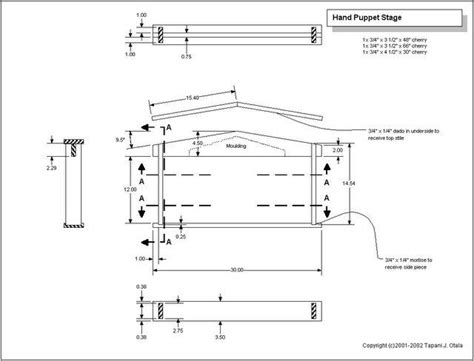 Marionette Stage Plans