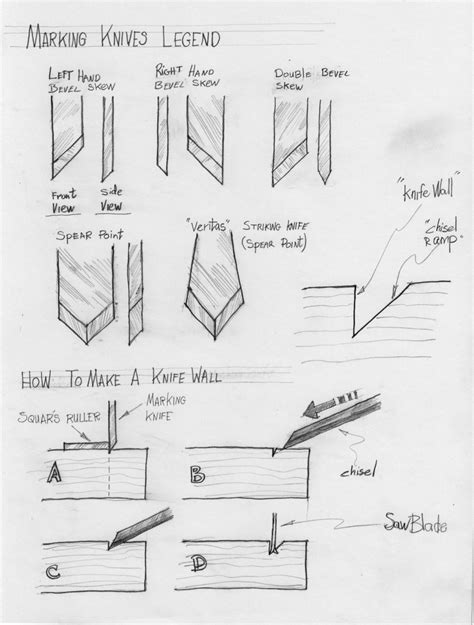 Marking Knife Plans Drawing