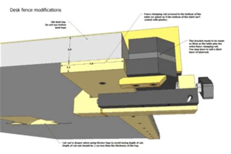 Matthias Wandel Table Saw Fence Plans