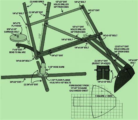 Metal-Sandbox-Digger-Plans