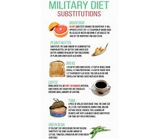 Best Military diet and exercise
