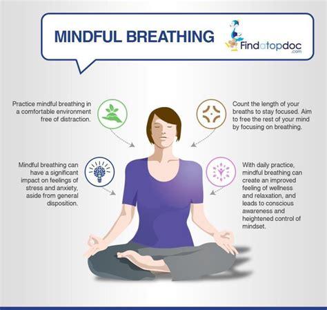 Mindfulness Meditation Breathing Exercises And Meditative Mind Green Tara Mantra