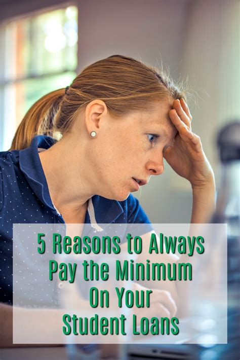 Minimum Payments On Student Loans