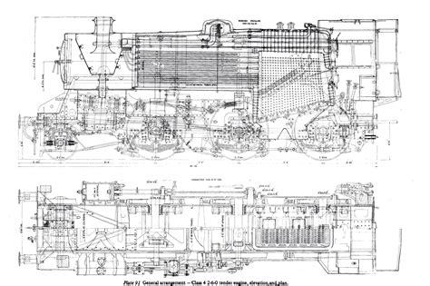 Model-Locomotive-Plans