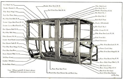 Model-T-Ford-Wood-Body-Plans
