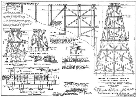 Model-Train-Trestle-Plans