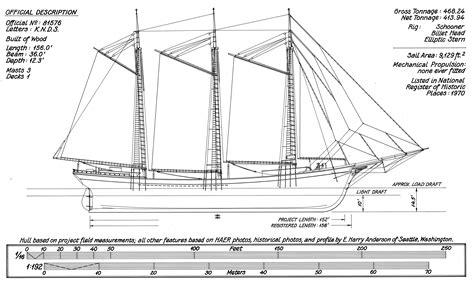 Model-Wooden-Boats-Plans