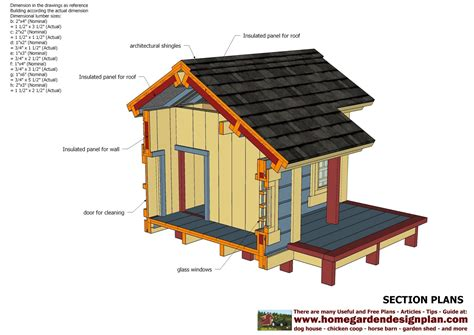 Modern-Dog-House-Plans-Free