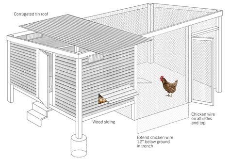 Modern-Farmer-Chicken-Coop-Plans