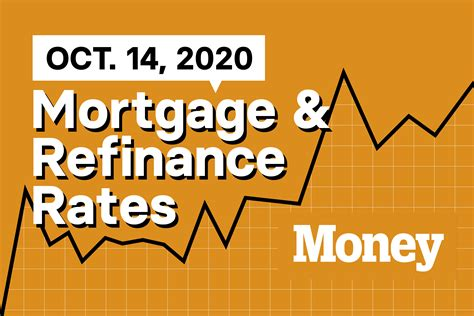 Money Mortgage Rates