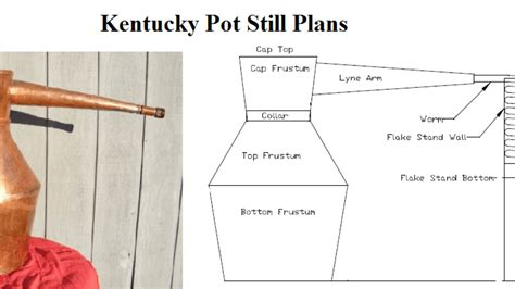 Moonshine-Pot-Still-Plans-Pdf