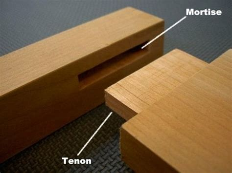 Mortise And Tenon Joint By Hand