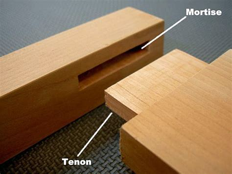 Mortise And Tenon Woodworking Joints On Table Saw