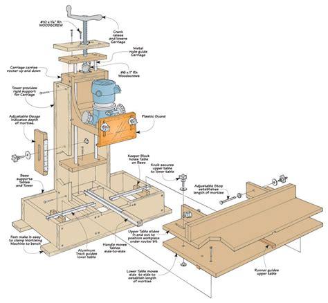 Mortising-Machine-Woodworking-Plan