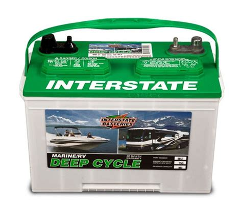 Most appropriate reconditioned marine batteries get free