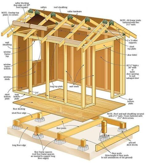 My Outdoor Plans 6x8 Shed