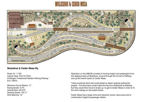 N-Gauge-Track-Layout-Plans