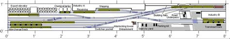 N-Scale-Shelf-Switching-Track-Plans