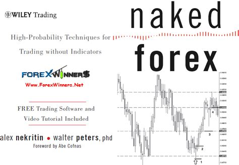 Naked Forex Trading Pdf Free And National Competitive Advantage Theory Of International Trade Pdf