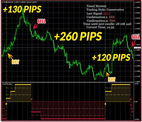 [click]new Ultimate Forex Launch - Trend Mystery  Download .