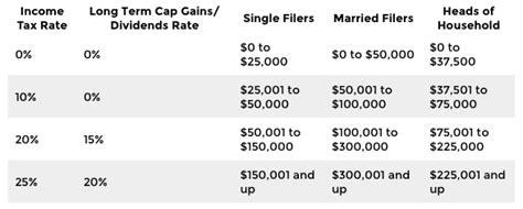 New-Trump-Tax-Plan-Table