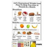 Best Non dairy no sugar diet