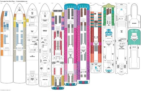 Norwegian Star Cruise Ship Deck Plan
