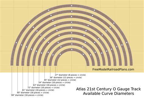 O-Gauge-Train-Layout-Plans