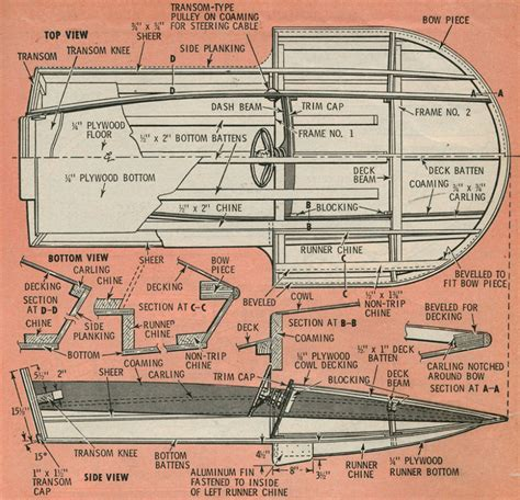 Old Popular Mechanics Boat Plans