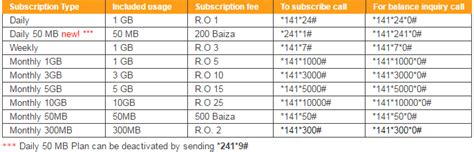 Omantel-Broadband-Plans