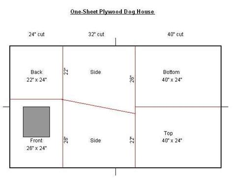One-Sheet-Of-Plywood-Dog-House-Plans