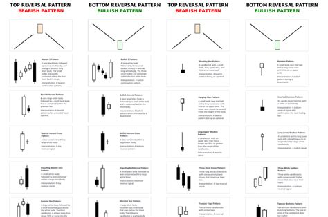 [pdf] Option Made Easy Pdf - Wordpress Com.