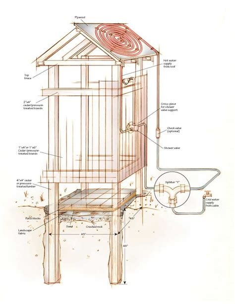 Outdoor Shower Plans Free