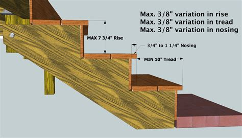 Outdoor Stair Building Codes