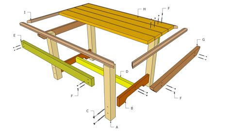 Outdoor Wooden Table Plans Free