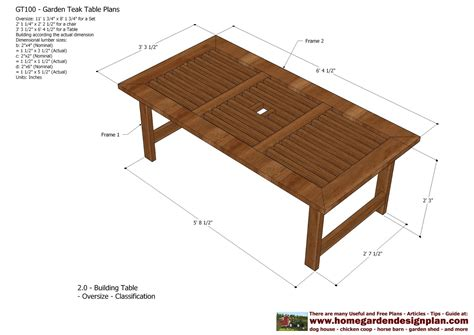 Outdoor-Table-Furniture-Plans