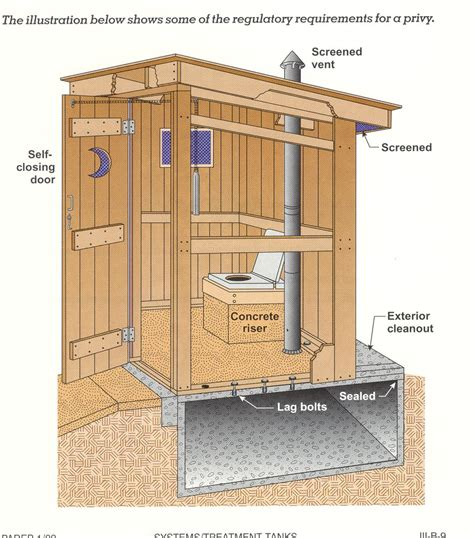 Outhouse-Plans-Holding-Tank
