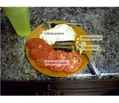 Best Paleo zone diet recipes