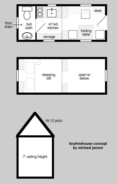 Pallet Building Plans For Tiny House On Wheels