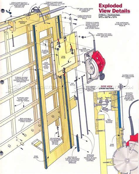 Panel-Cutter-Plans