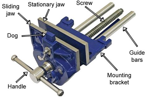 Parts-Of-A-Woodworking-Vise
