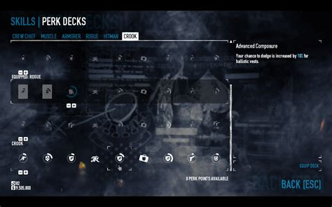 Payday 2 Dodge Build Perk Decks