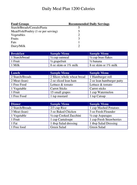 [pdf] Pdf 1200 Calorie Meal Plan - Wordpress Com.