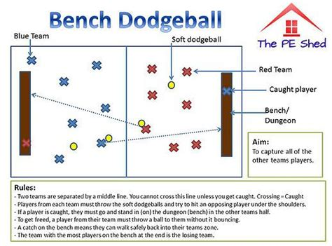 Pe-Bench-Ball-Lesson-Plan