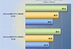 Performance 32-Bit vs 64