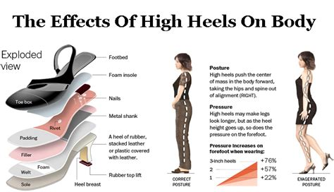 Physical Effects Of Wearing Body Jewelry