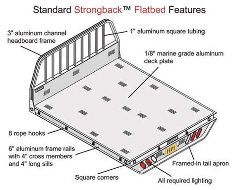Pickup-Flat-Bed-Plans