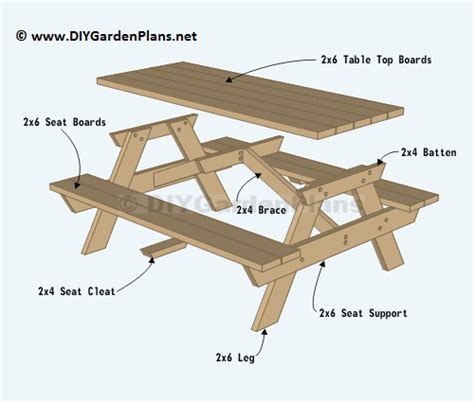 Picnic-Table-Plans-Material-List