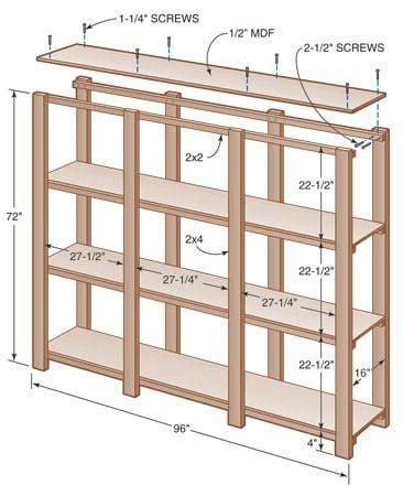 Picture-Shelf-Plans